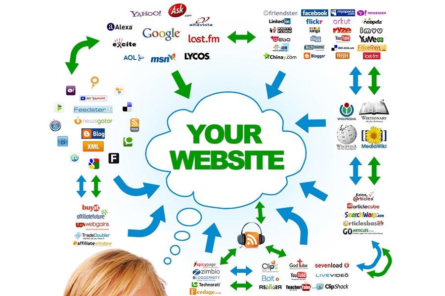 Kriteriji za web stranice prilikom dobavljanja kvalitetnih povratnih linkova