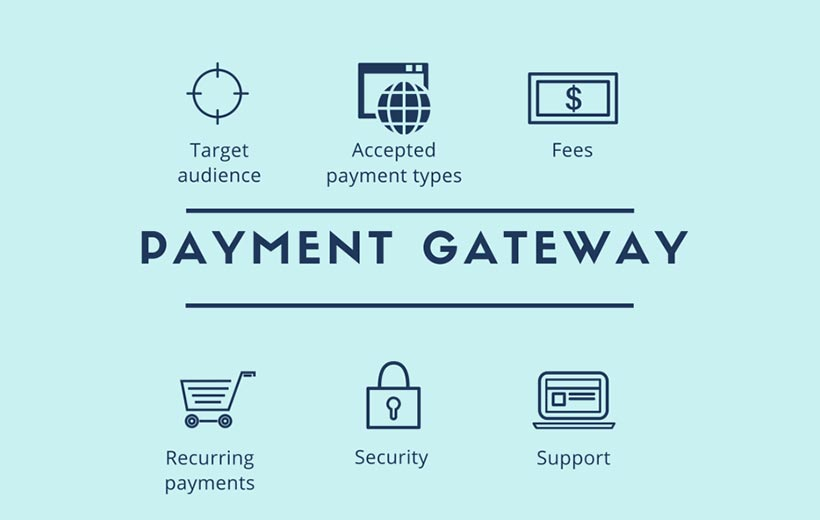 Usporedba cijena internet payment gatewaya